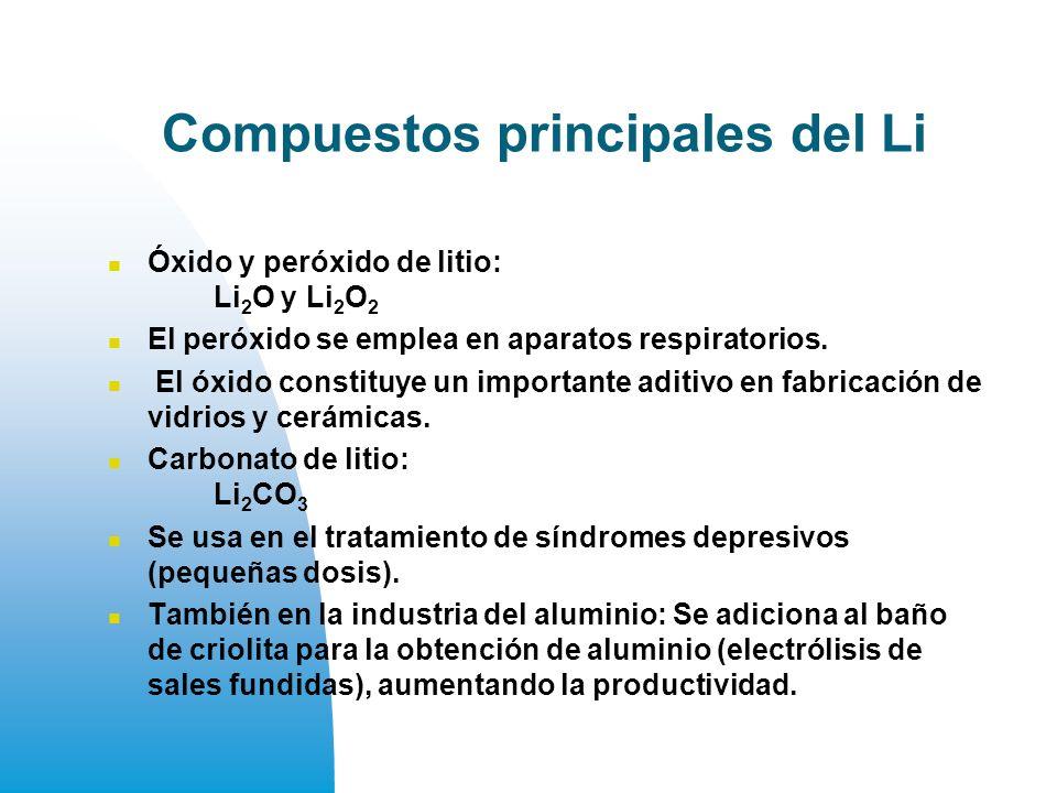 Compuestos principales del Li Óxido y peróxido de litio: Li 2 O y Li 2 O 2 El peróxido se emplea en aparatos respiratorios.