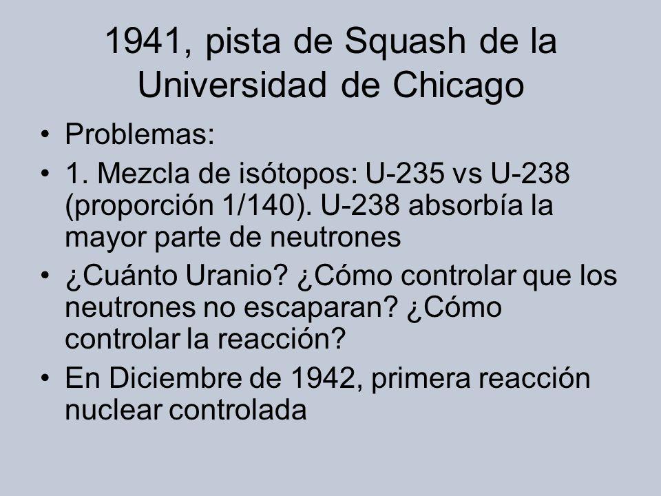 1941, pista de Squash de la Universidad de Chicago Problemas: 1.