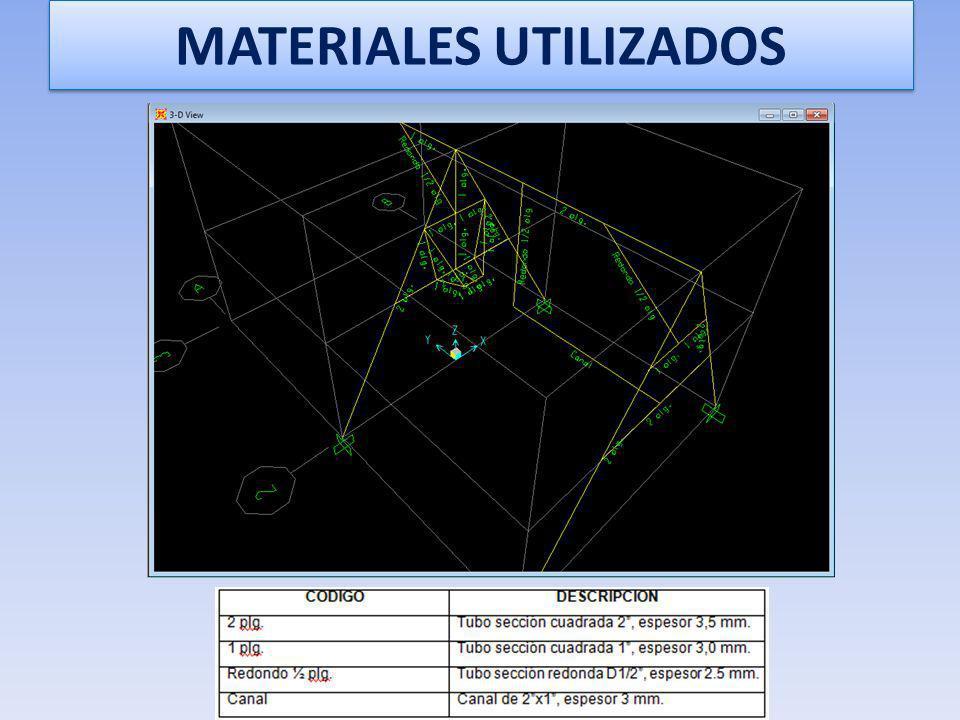 DISEÑO DE ESTRUCTURA DE SOPORTE Para realizar el diseño de la estructura se utilizó el software SAP2000 versión 14 para cálculo estructural.