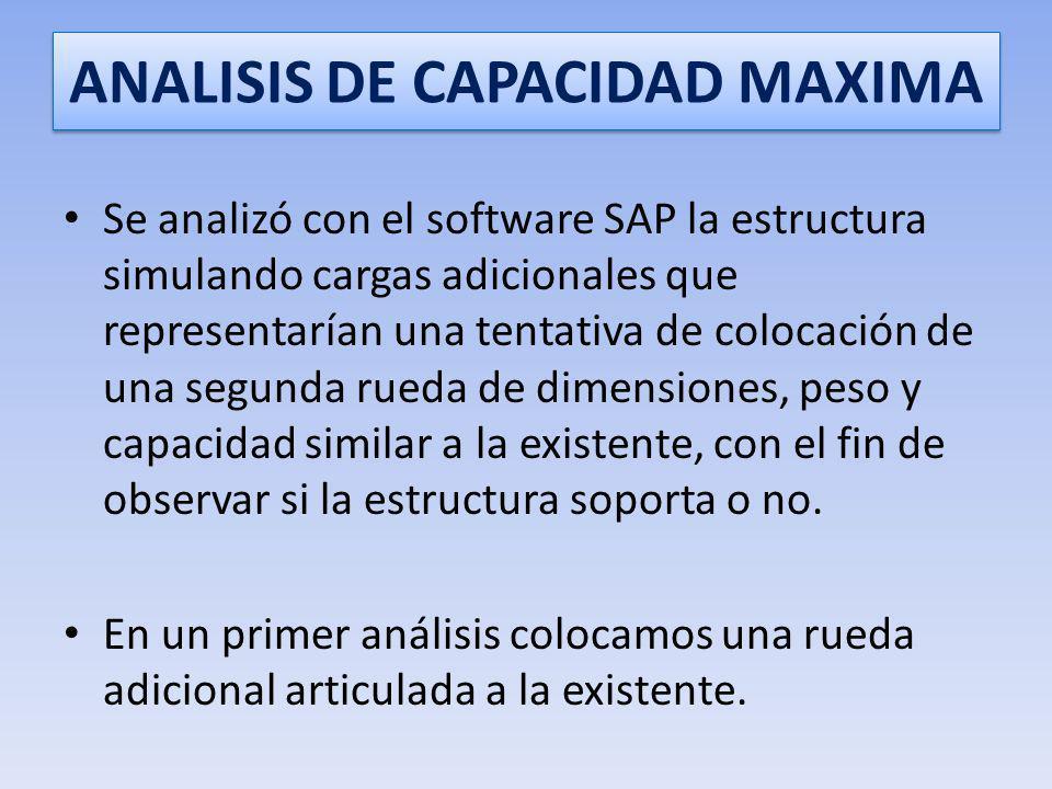 RESULTADOS DE DEMANDA CAPACIDAD Como resultado del análisis de la estructura tenemos que la demanda capacidad se encuentra en la zona CELESTE, la mism