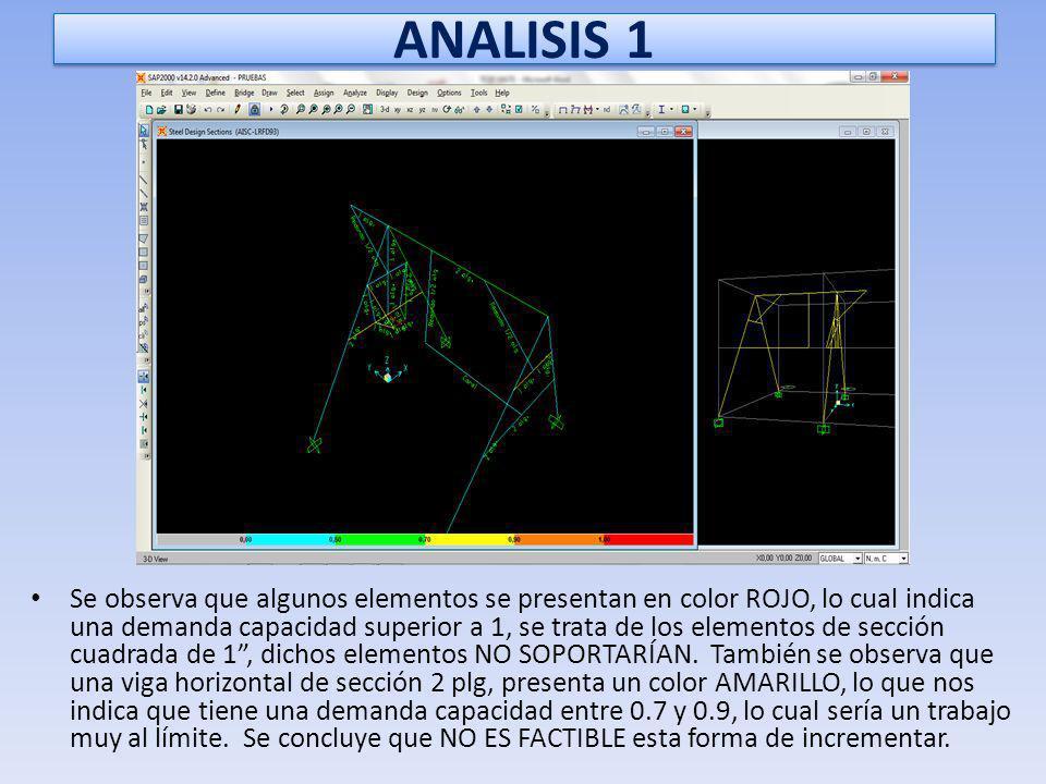 ANALISIS DE CAPACIDAD MAXIMA Se analizó con el software SAP la estructura simulando cargas adicionales que representarían una tentativa de colocación