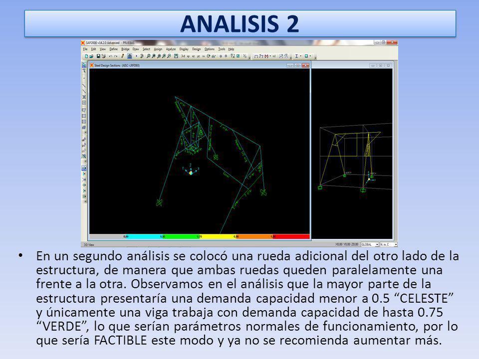 ANALISIS 1 Se observa que algunos elementos se presentan en color ROJO, lo cual indica una demanda capacidad superior a 1, se trata de los elementos d