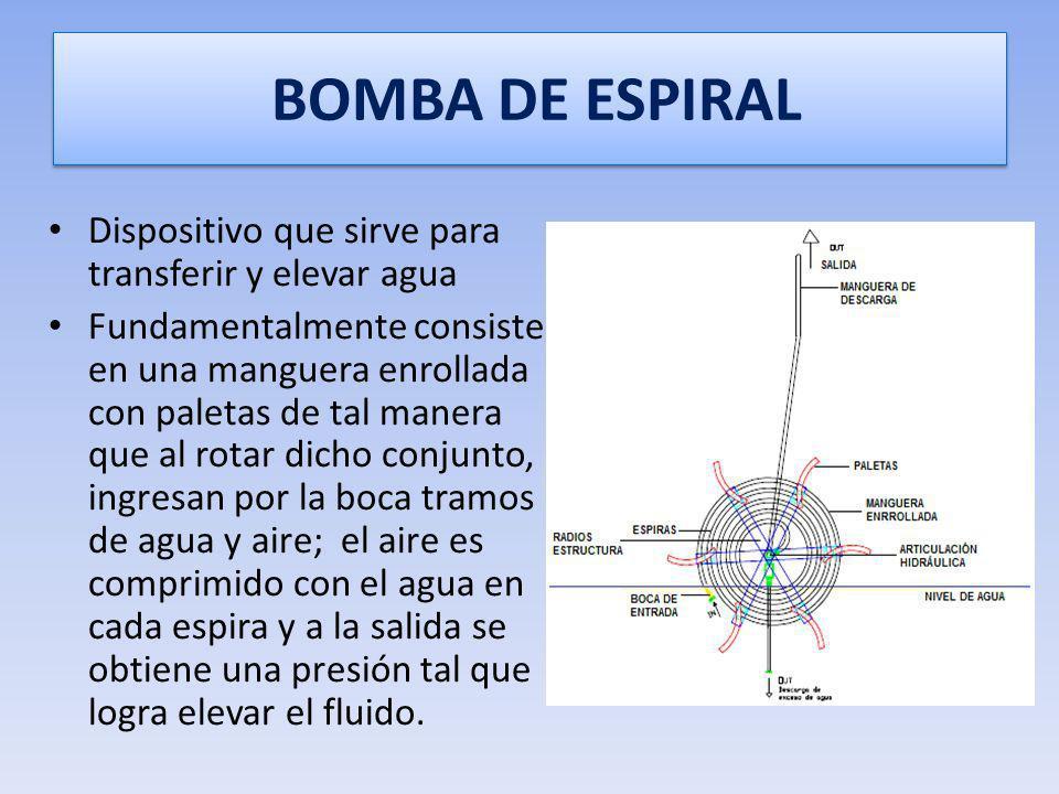 BANCO DE PRUEBAS PARA BOMBAS DE ESPIRAL Es un equipo de laboratorio diseñado para evaluar el comportamiento, desempeño y eficiencia de bombas de espir