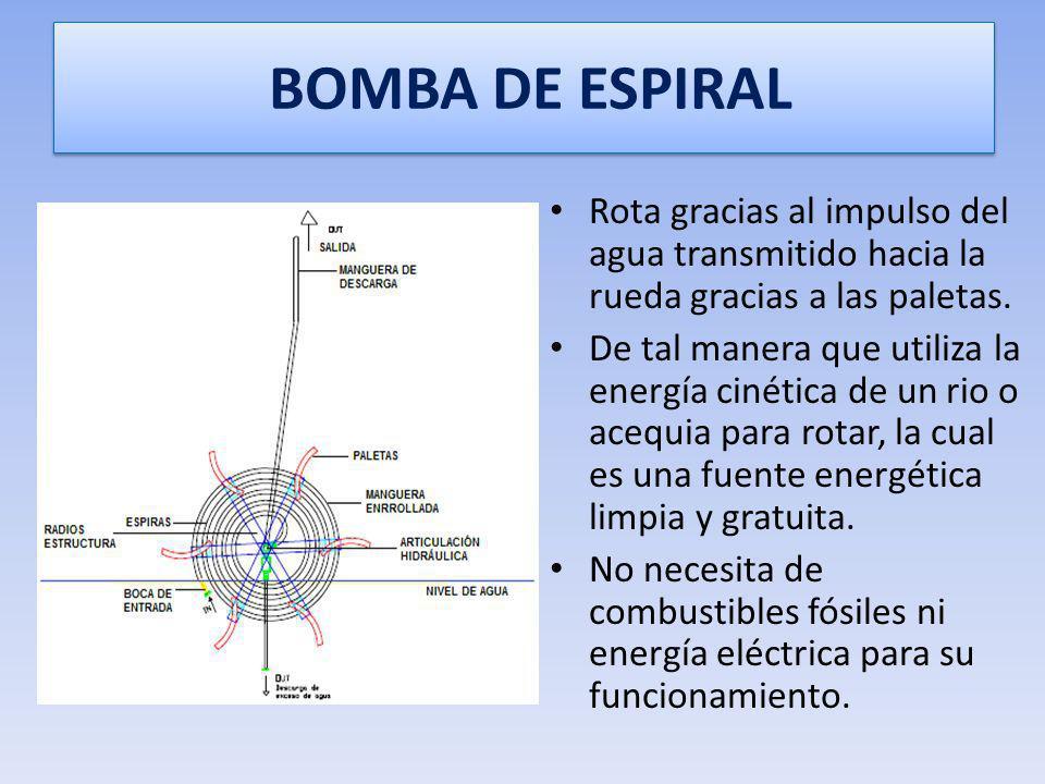 BOMBA DE ESPIRAL Rota gracias al impulso del agua transmitido hacia la rueda gracias a las paletas.