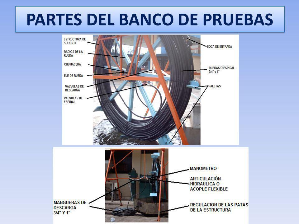 ESCENARIOS DE LAS PRUEBAS Las pruebas con el banco de pruebas construido se realizaron utilizando dos fuentes de agua.