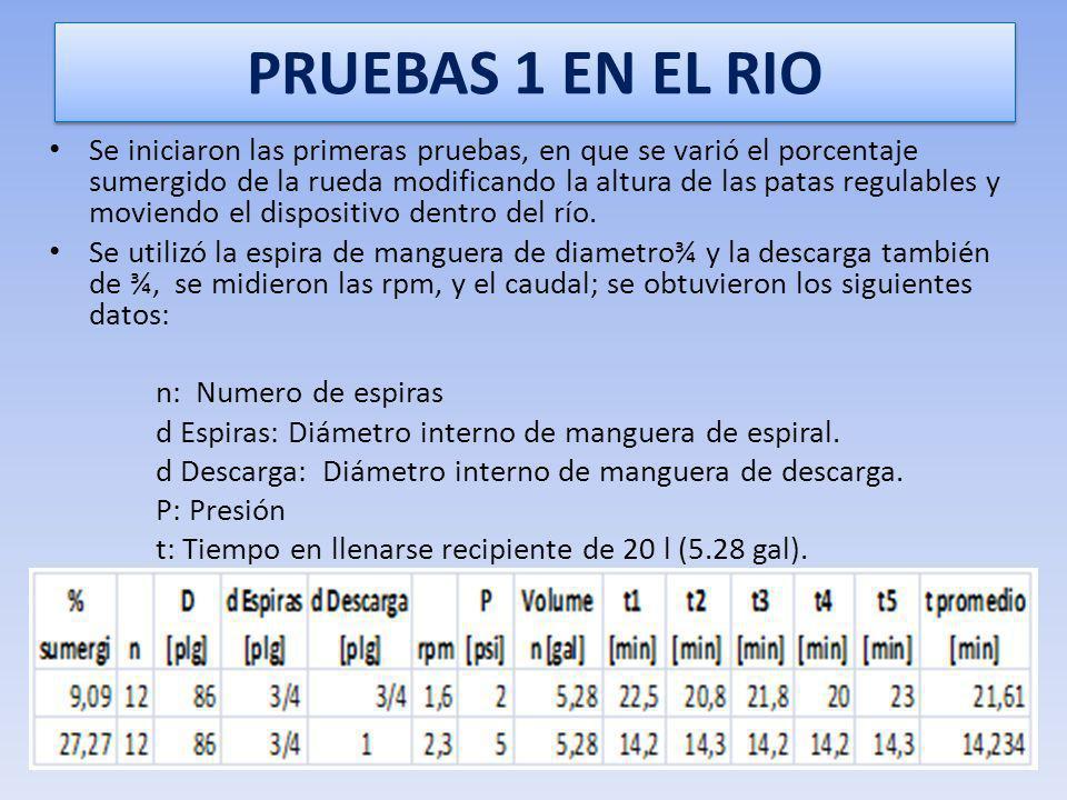 VARIACIONES PARA PRUEBAS EN EL RIO En el mencionado lugar y con este dispositivo se realizaron varias pruebas, cada una de ellas con diferentes combin