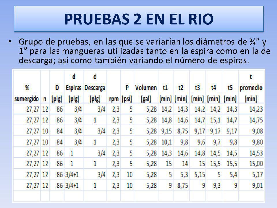 PRUEBAS 1 EN EL RIO Se iniciaron las primeras pruebas, en que se varió el porcentaje sumergido de la rueda modificando la altura de las patas regulabl