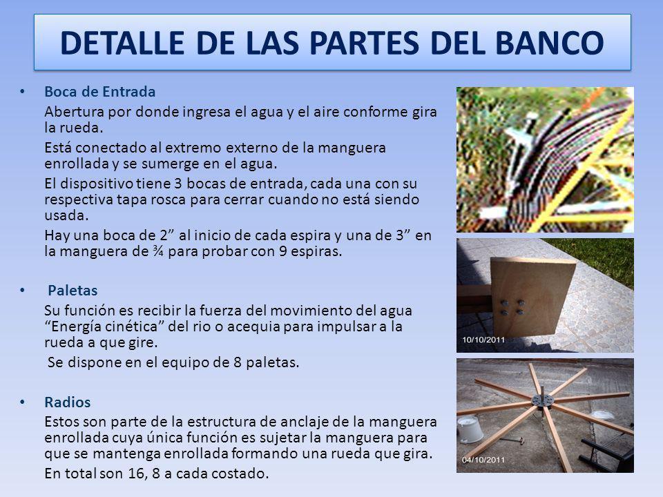 DETALLE DE LAS PARTES DEL BANCO Boca de Entrada Abertura por donde ingresa el agua y el aire conforme gira la rueda.