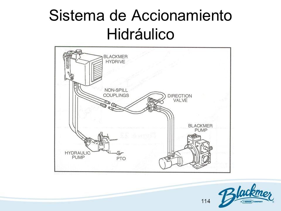 114 Sistema de Accionamiento Hidráulico