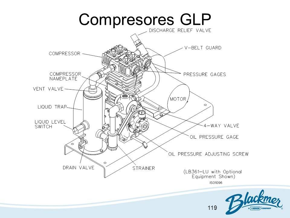 119 Compresores GLP