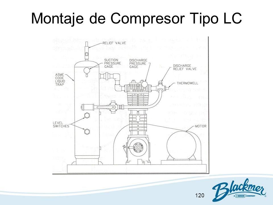 120 Montaje de Compresor Tipo LC