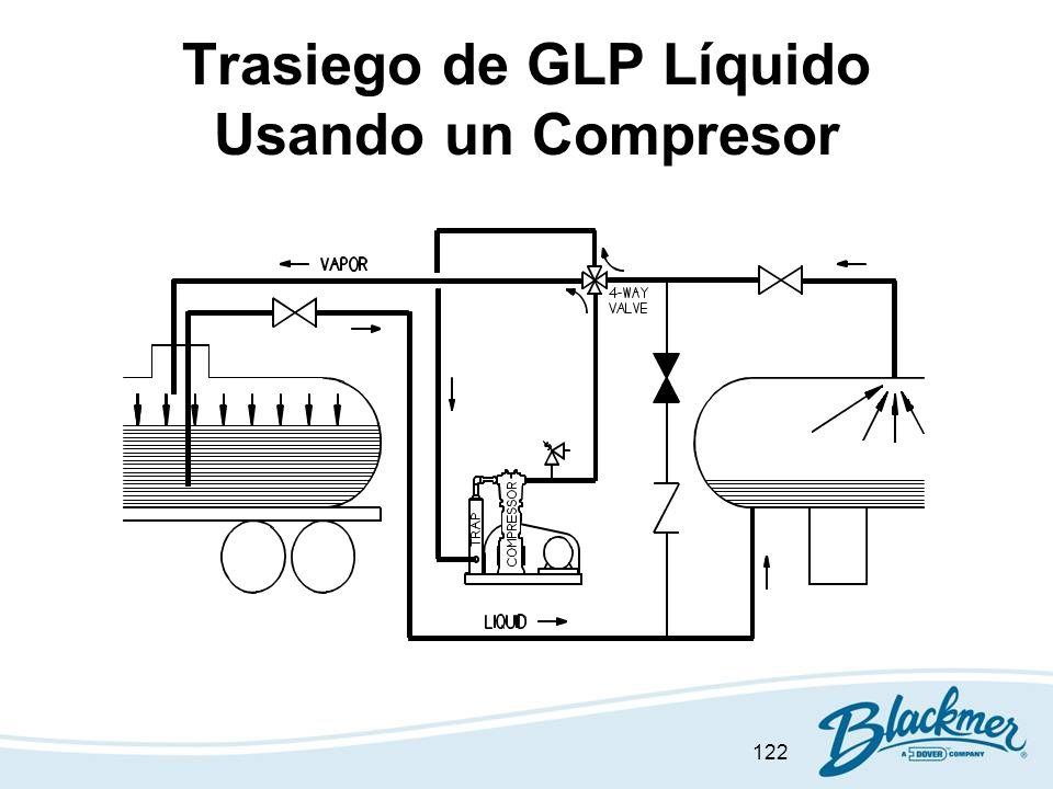 122 Trasiego de GLP Líquido Usando un Compresor