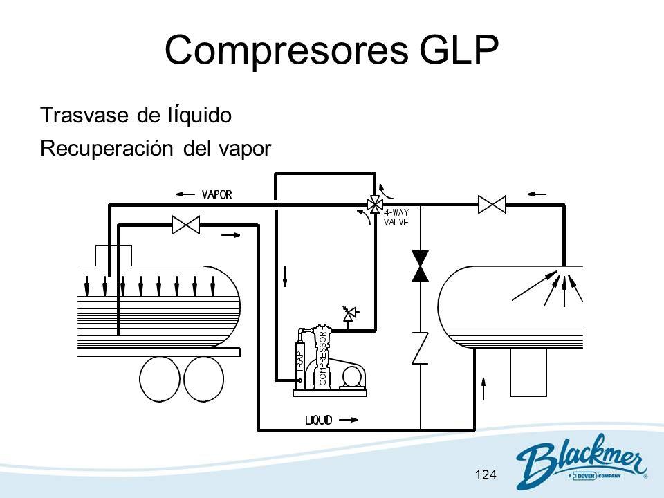 124 Compresores GLP Trasvase de l í quido Recuperación del vapor