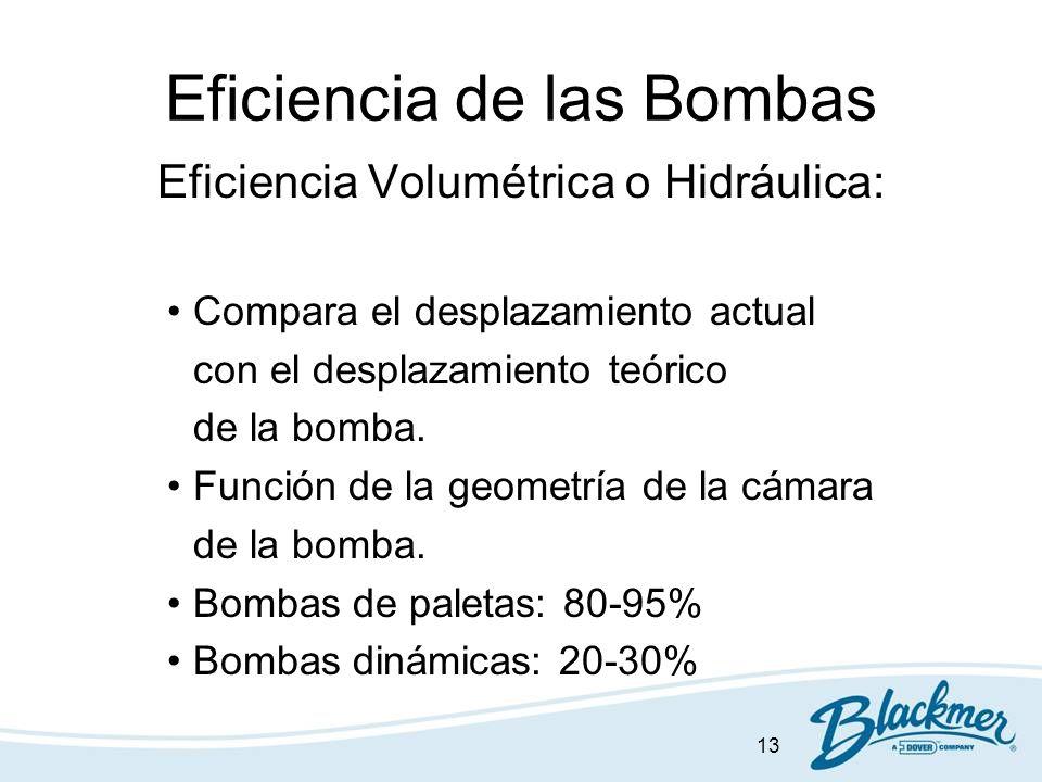 13 Eficiencia de las Bombas Eficiencia Volumétrica o Hidráulica: Compara el desplazamiento actual con el desplazamiento teórico de la bomba. Función d