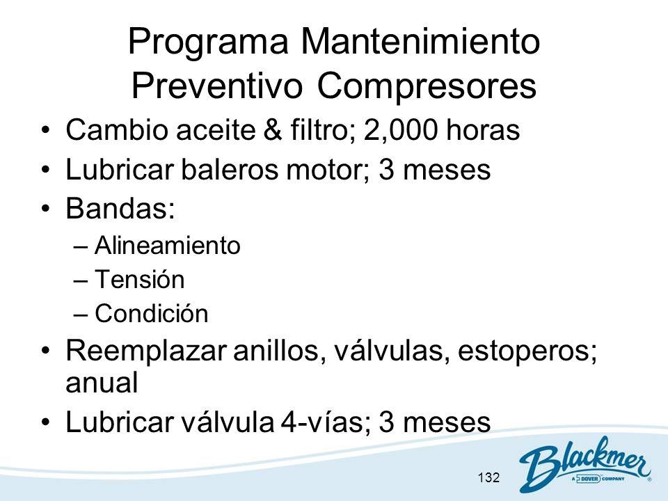 132 Programa Mantenimiento Preventivo Compresores Cambio aceite & filtro; 2,000 horas Lubricar baleros motor; 3 meses Bandas: –Alineamiento –Tensión –