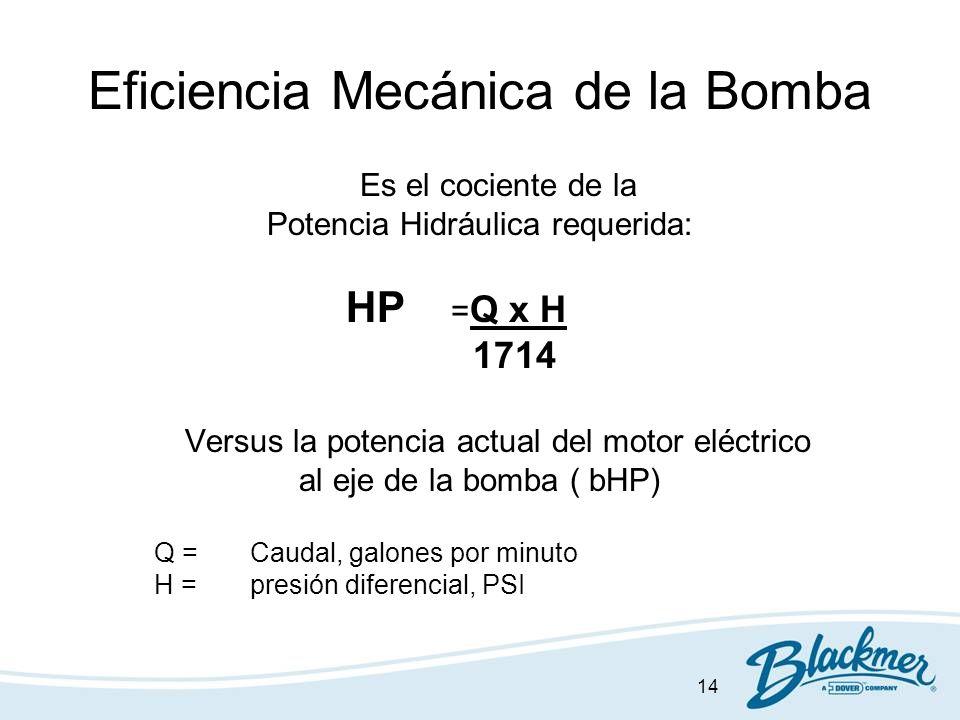 14 Eficiencia Mecánica de la Bomba Es el cociente de la Potencia Hidráulica requerida: HP = Q x H 1714 Versus la potencia actual del motor eléctrico a