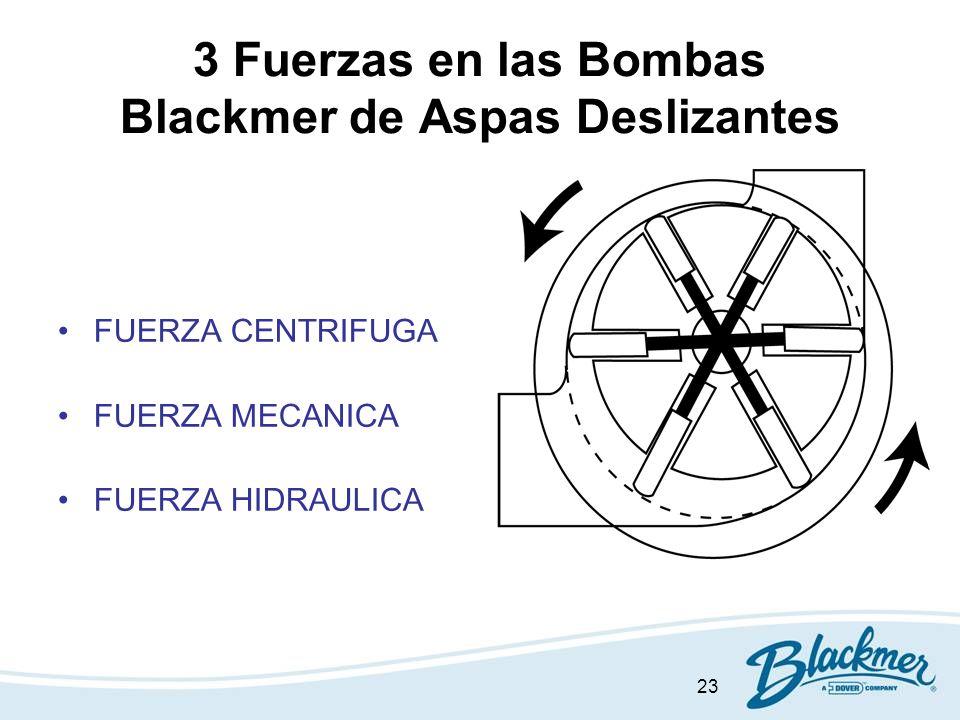 23 3 Fuerzas en las Bombas Blackmer de Aspas Deslizantes FUERZA CENTRIFUGA FUERZA MECANICA FUERZA HIDRAULICA