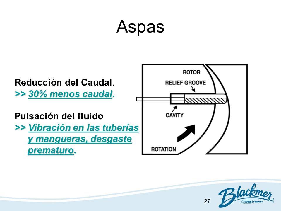 27 Aspas Reducción del Caudal. >> 30% menos caudal. Pulsación del fluido >> Vibración en las tuberías y mangueras, desgaste y mangueras, desgaste prem