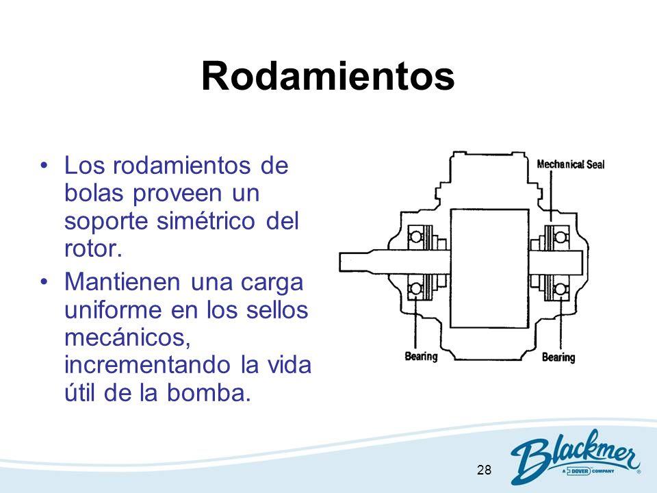 28 Rodamientos Los rodamientos de bolas proveen un soporte simétrico del rotor. Mantienen una carga uniforme en los sellos mecánicos, incrementando la