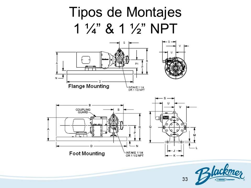 33 Tipos de Montajes 1 ¼ & 1 ½ NPT