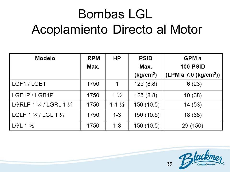 35 Bombas LGL Acoplamiento Directo al Motor Modelo RPM Max. HPPSID Max. (kg/cm 2 ) GPM a 100 PSID (LPM a 7.0 (kg/cm 2 )) LGF1 / LGB117501125 (8.8) 6 (
