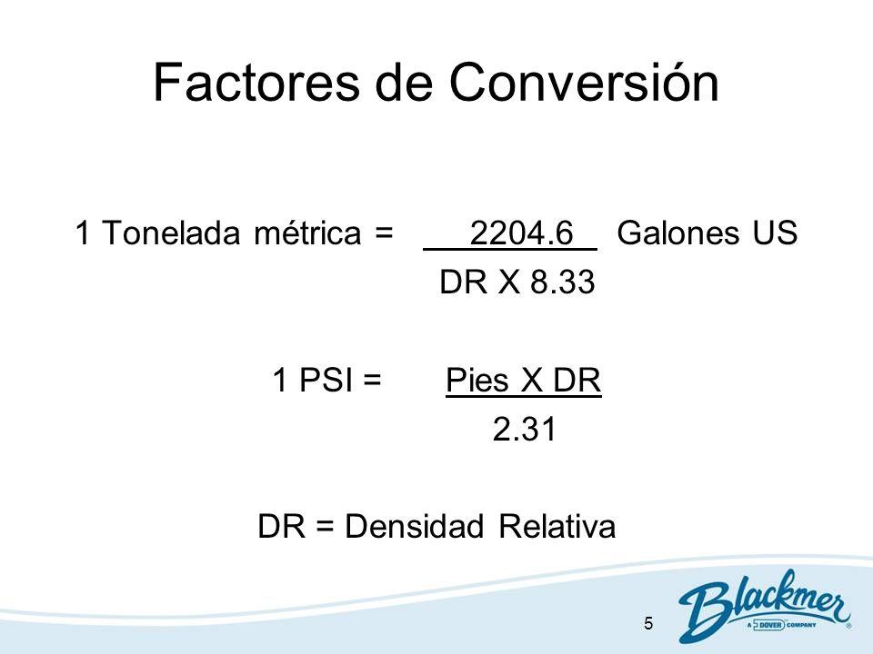 5 Factores de Conversión 1 Tonelada métrica = 2204.6 Galones US DR X 8.33 1 PSI =Pies X DR 2.31 DR = Densidad Relativa