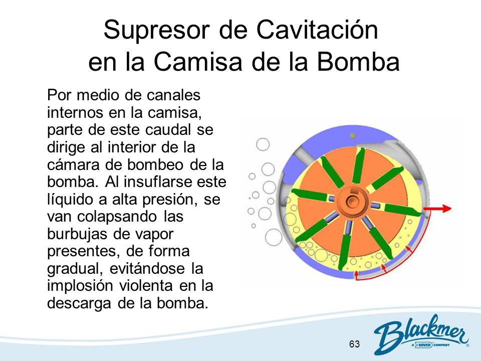 63 Supresor de Cavitación en la Camisa de la Bomba Por medio de canales internos en la camisa, parte de este caudal se dirige al interior de la cámara