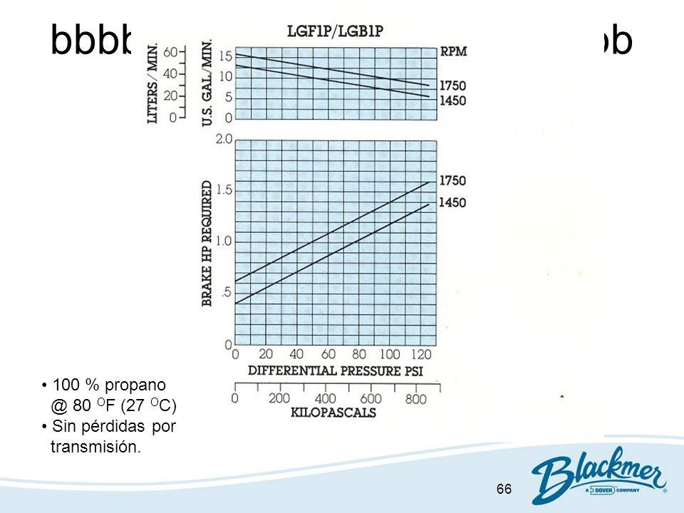 66 bbbbbbbbbbbbbbbbbbbbbbbbb b 100 % propano @ 80 O F (27 O C) Sin pérdidas por transmisión.