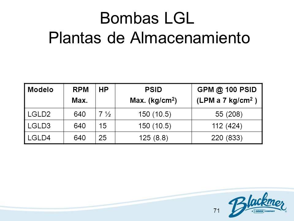 71 Bombas LGL Plantas de Almacenamiento Modelo RPM Max. HPPSID Max. (kg/cm 2 ) GPM @ 100 PSID (LPM a 7 kg/cm 2 ) LGLD26407 ½ 150 (10.5) 55 (208) LGLD3