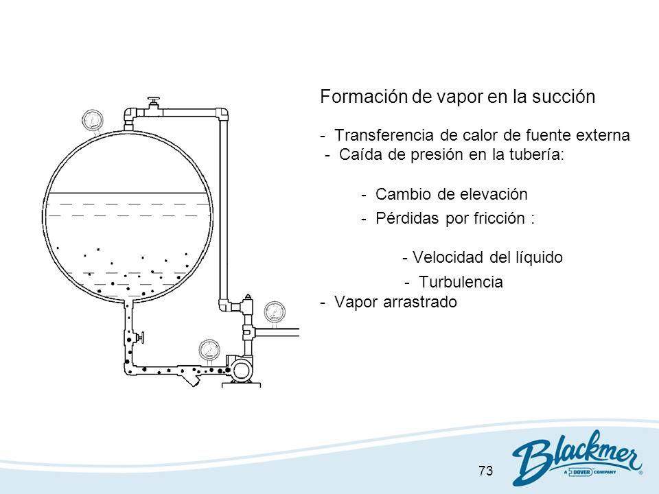73 Formación de vapor en la succión - Transferencia de calor de fuente externa - Caída de presión en la tubería: - Cambio de elevación - Pérdidas por