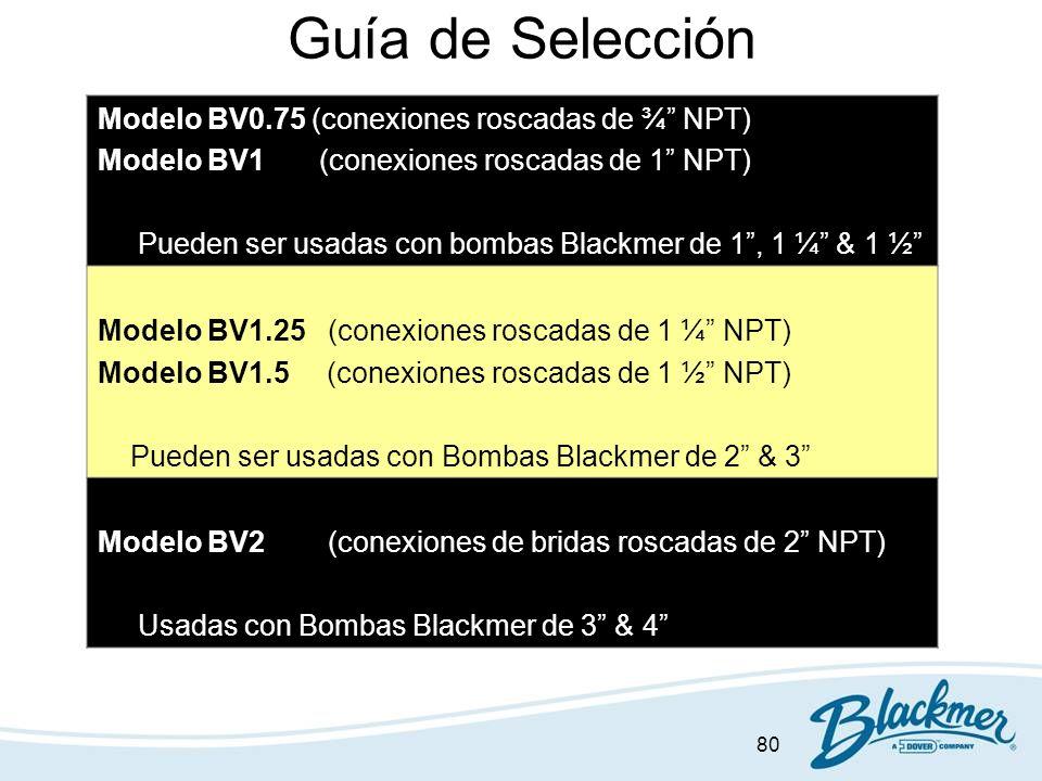 80 Guía de Selección Modelo BV0.75 (conexiones roscadas de ¾ NPT) Modelo BV1 (conexiones roscadas de 1 NPT) Pueden ser usadas con bombas Blackmer de 1