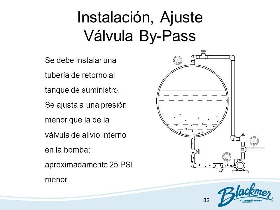 82 Instalación, Ajuste Válvula By-Pass Se debe instalar una tubería de retorno al tanque de suministro. Se ajusta a una presión menor que la de la vál
