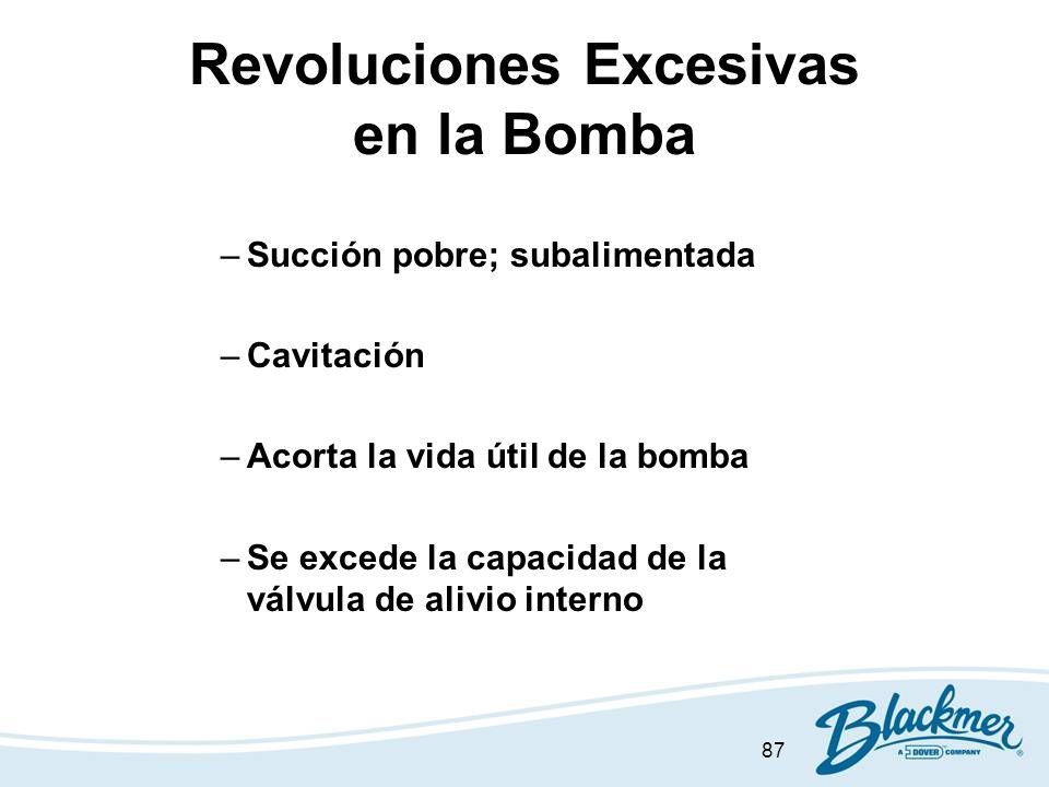 87 Revoluciones Excesivas en la Bomba –Succión pobre; subalimentada –Cavitación –Acorta la vida útil de la bomba –Se excede la capacidad de la válvula