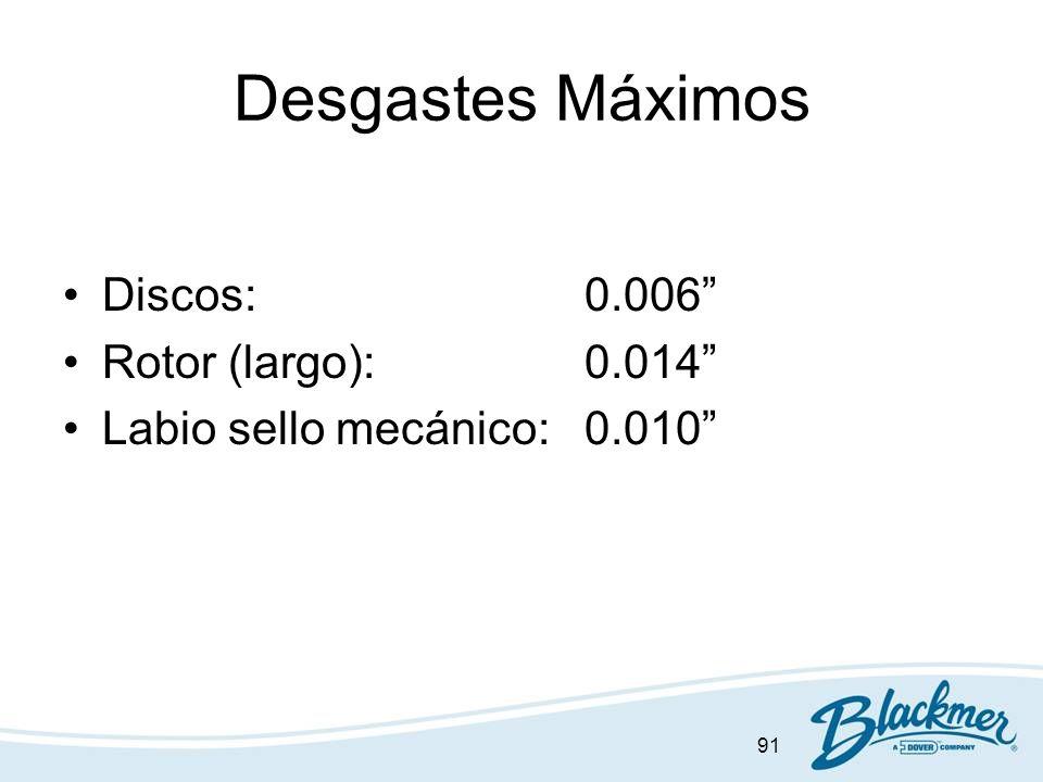91 Desgastes Máximos Discos:0.006 Rotor (largo):0.014 Labio sello mecánico:0.010