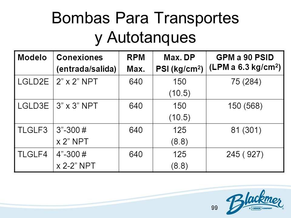99 Bombas Para Transportes y Autotanques ModeloConexiones (entrada/salida) RPM Max. Max. DP PSI (kg/cm 2 ) GPM a 90 PSID (LPM a 6.3 kg/cm 2 ) LGLD2E2