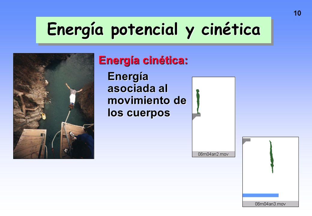 9 La Energía potencial a escala atómica Las partículas positivas y negativas conocidas como iones se atraen entre sí. Los átomos forman enlaces Cuando
