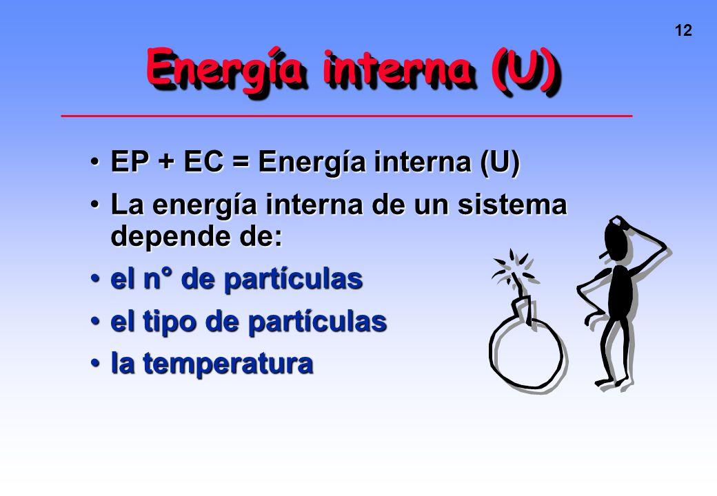 11 Energía potencial y cinética Energía cinética: Energía asociada al movimiento de los cuerpos
