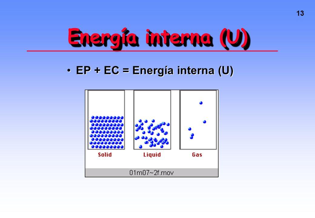 12 Energía interna (U) EP + EC = Energía interna (U)EP + EC = Energía interna (U) La energía interna de un sistema depende de:La energía interna de un