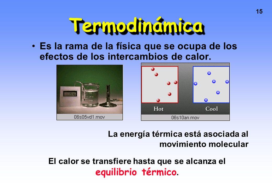 14 Energía interna (U) A mayor temperatura, mayor energía interna.A mayor temperatura, mayor energía interna. Por ello, utilizamos los cambios en T (T