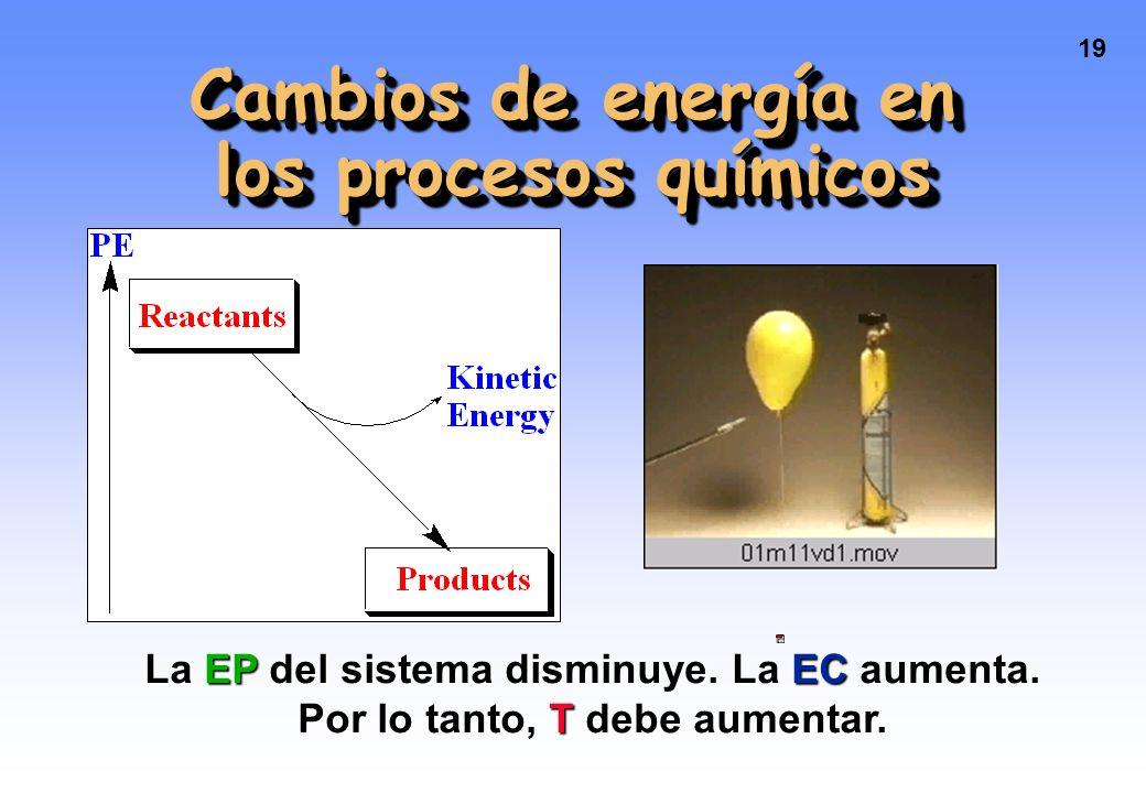 18 Química y energía Toda la termodinámica se basa en 4 principios. El primero es conocido como: LEY DE CONSERVACIÓN DE LA ENERGÍA La energía debe con