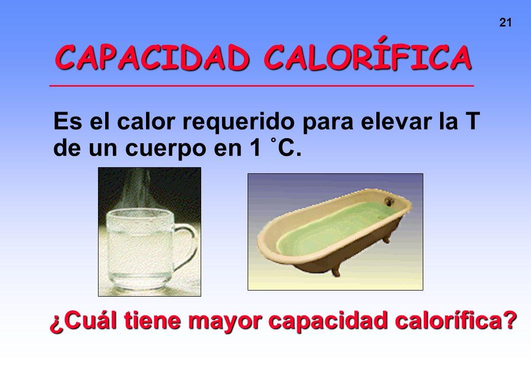 20 Unidades de energía 1 caloría = calor requerido para elevar la T de 1.00 g de H 2 O en 1.0 o C. 1000 cal = 1 kilocaloría = 1 kcal La caloría es una