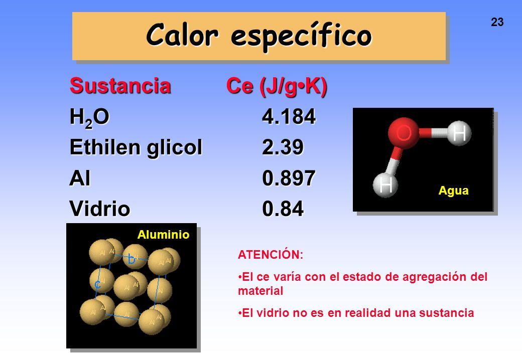 22 Calor específico ¿Cuánta energía es transferida cuando se produce un cambio de temperatura? El calor (Q) perdido o ganado depende de: a)La masa de