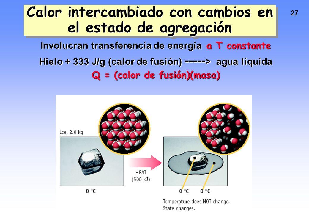 26 Calor intercambiado sin cambios en el estado de agregación T Q = m x c e x T