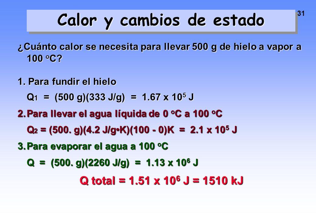30 Calor de fusión del agua = 333 J/g Calor específico del agua = 4.2 J/gK Calor de vaporización del agua = 2260 J/g Calor de fusión del agua = 333 J/