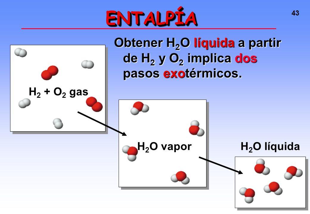 42 Considere la formación de agua H 2 (g) + 1/2 O 2 (g) -- > H 2 O(g) + 241.8 kJ ENTALPÍAENTALPÍA Reacción exotérmica el calor es un producto y H = –