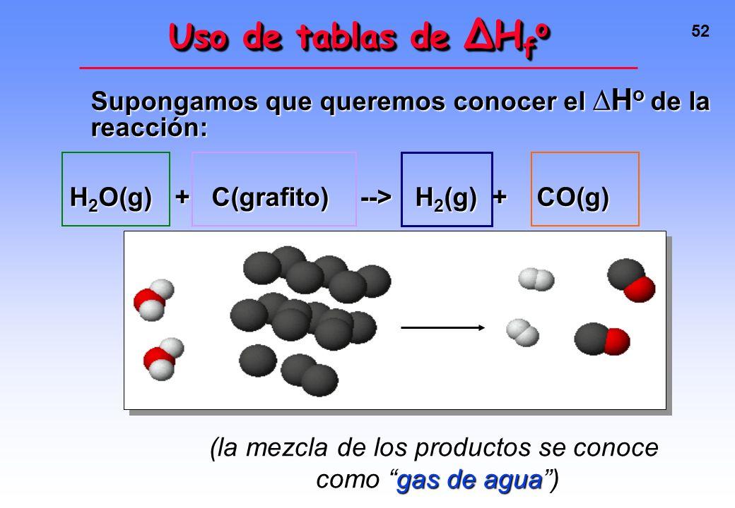 51 H f o (entalpía molar de formación estándar) H 2 (g) + 1/2 O 2 (g) -- > H 2 O(g) H f o (H 2 O, g)= -241.8 kJ/mol Por definición: H f o = 0, para un