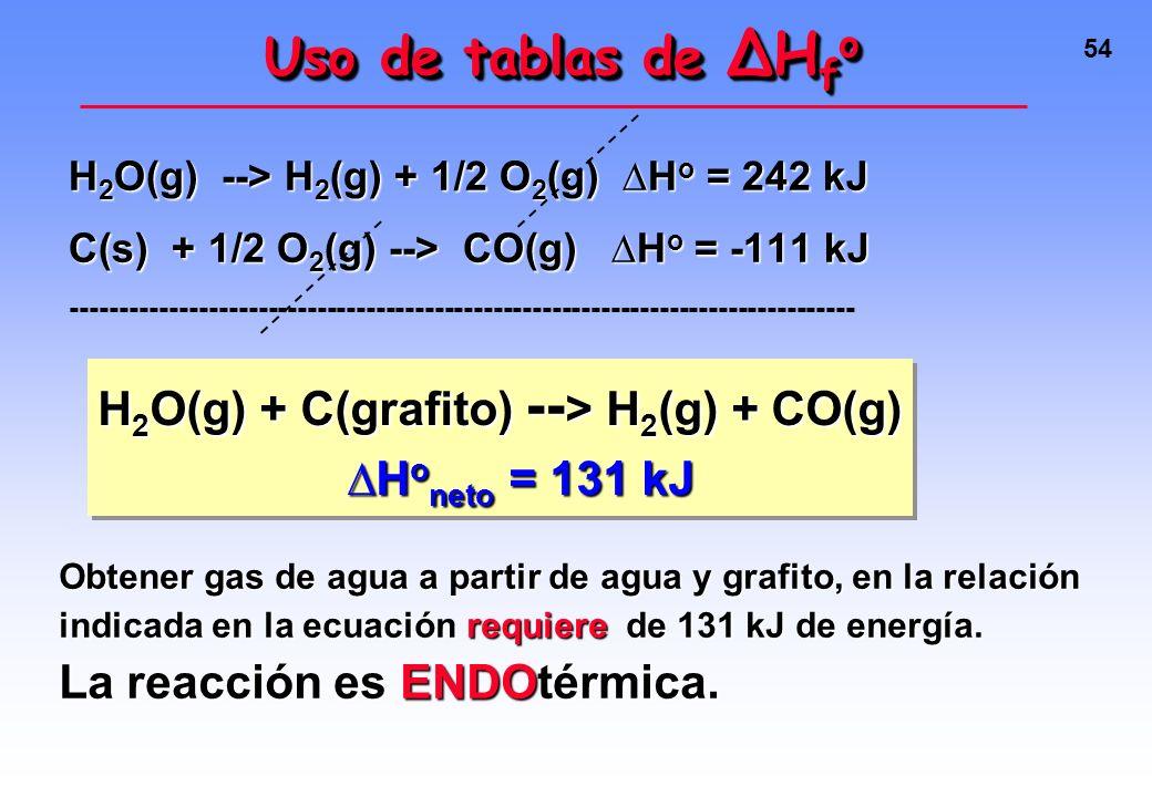 53 Uso de tablas de H f o H 2 O(g) + C(grafito) -- > H 2 (g) + CO(g) En tablas encontramos: H 2 (g) + 1/2 O 2 (g) --> H 2 O(g) H f ˚ = - 242 kJ/molH 2