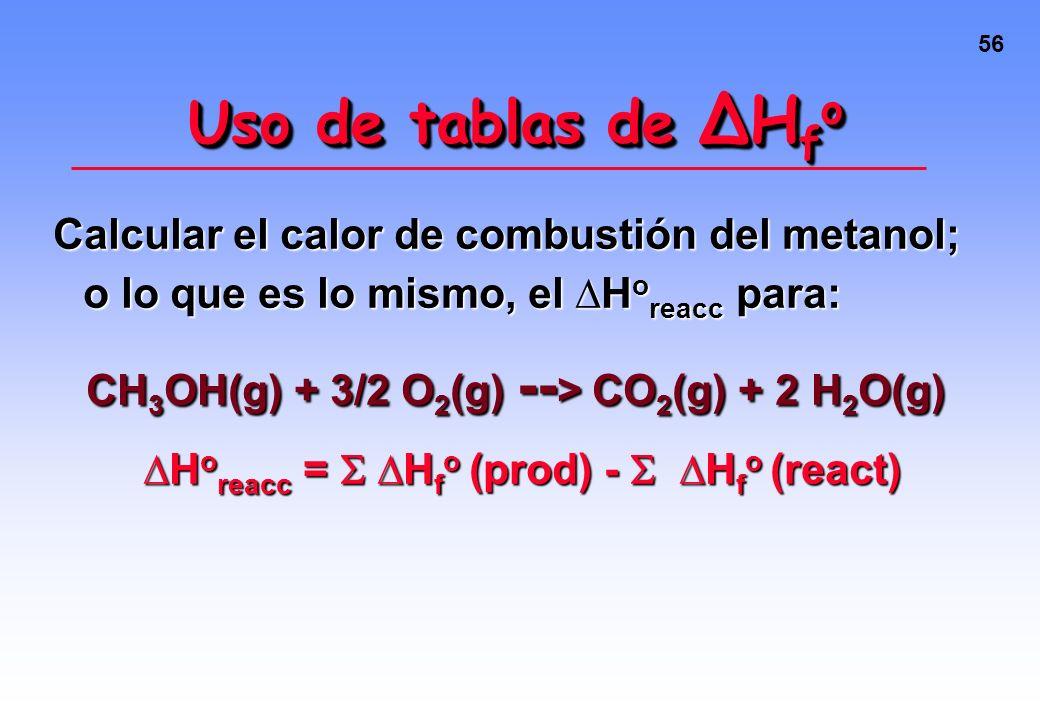 55 Uso de tablas de H f o En general, si conocemos todos los H f o de reactivos y productos: ¿H de reacción? H o reacc = H f o (productos) - H f o (re