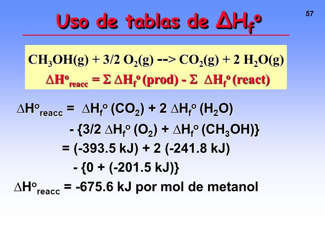 56 Uso de tablas de H f o Calcular el calor de combustión del metanol; o lo que es lo mismo, el H o reacc para: CH 3 OH(g) + 3/2 O 2 (g) -- > CO 2 (g)