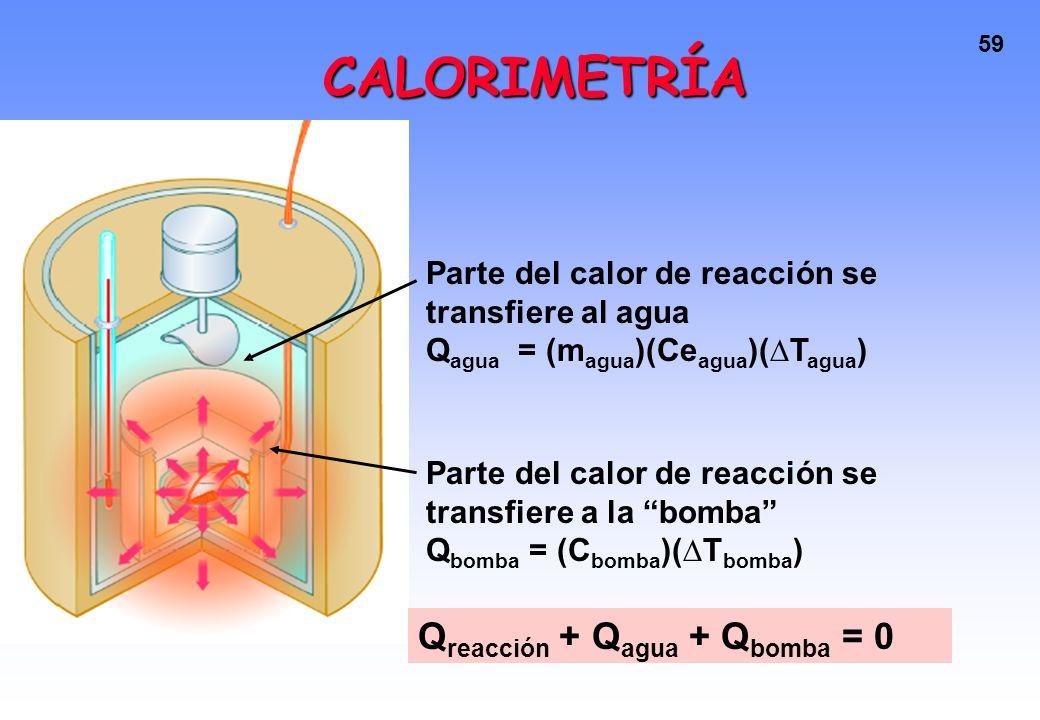 58 Midiendo el calor de reacción CALORIMETRÍACALORIMETRÍA A volumen constante: La Bomba calorimétrica Se quema una muestra en forma completa. Se mide